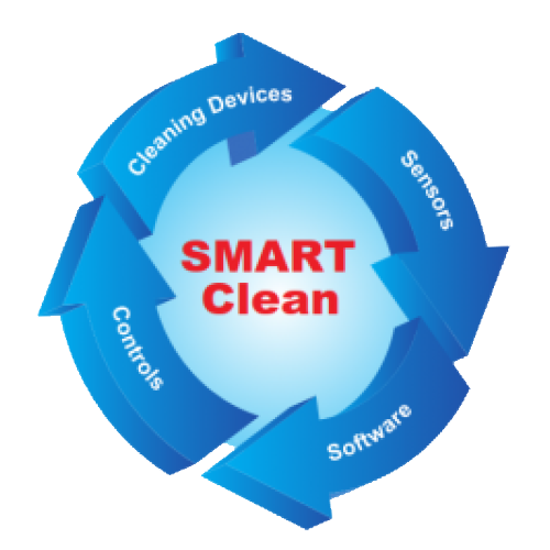 Graphic of Smart Clean system